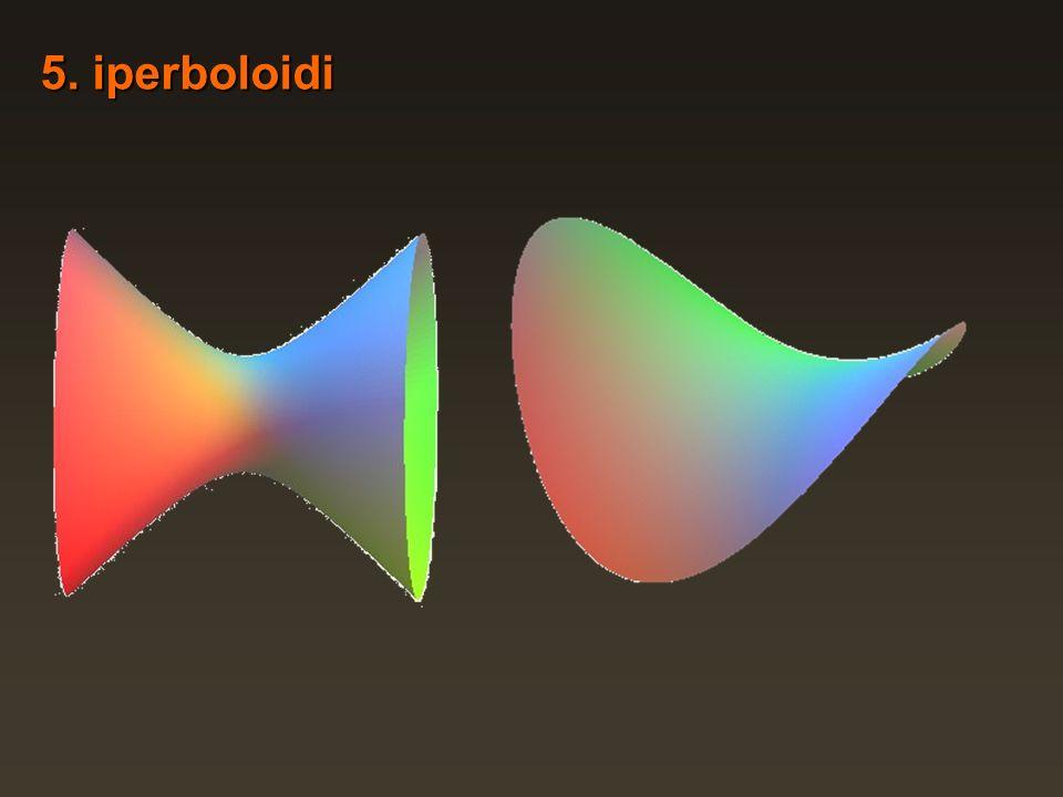 5. iperboloidi