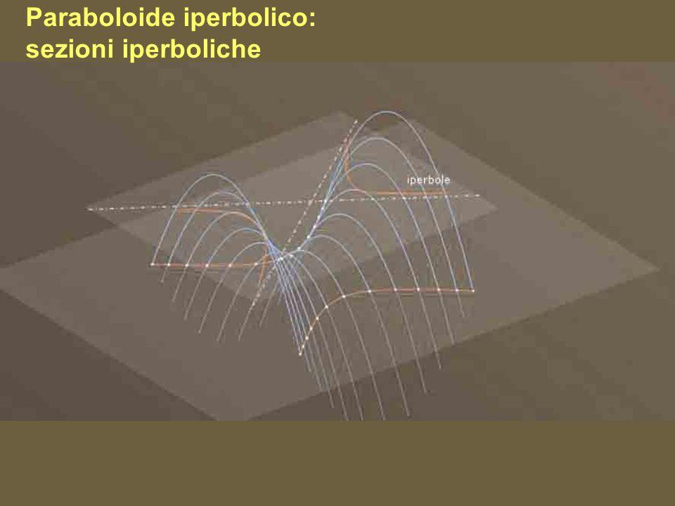 Paraboloide iperbolico: sezioni iperboliche