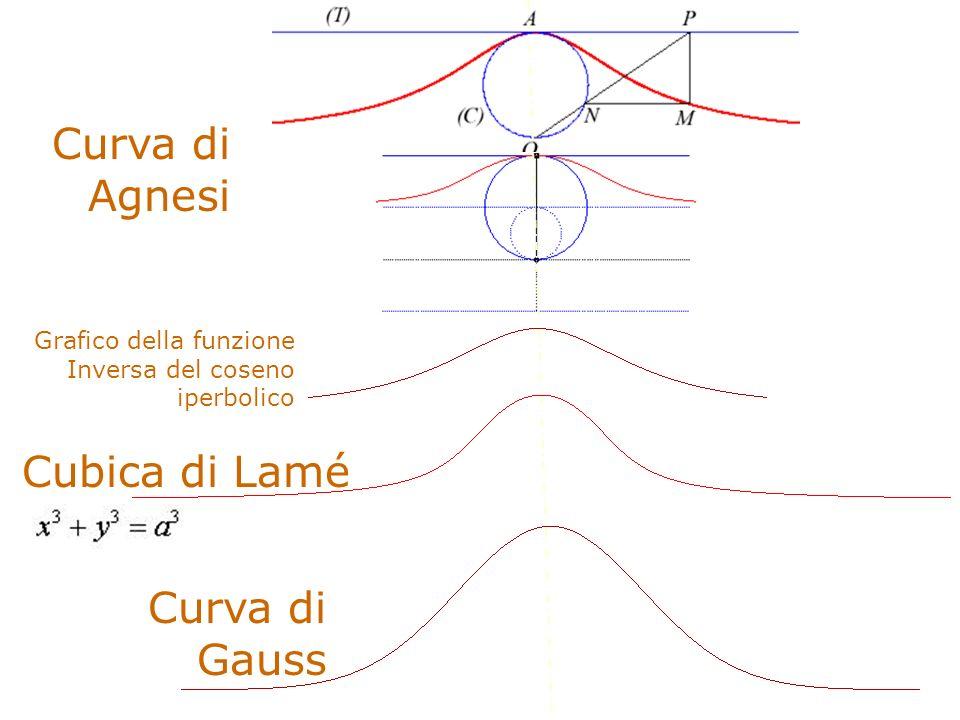 Curva di Agnesi Cubica di Lamé Curva di Gauss