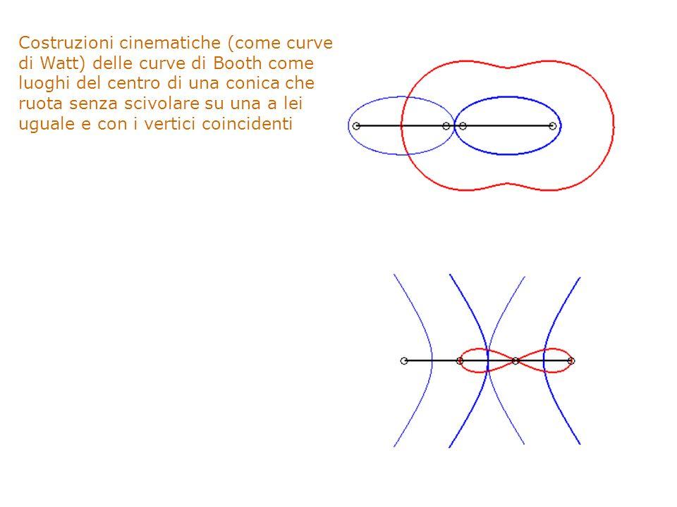 Costruzioni cinematiche (come curve di Watt) delle curve di Booth come luoghi del centro di una conica che ruota senza scivolare su una a lei uguale e con i vertici coincidenti