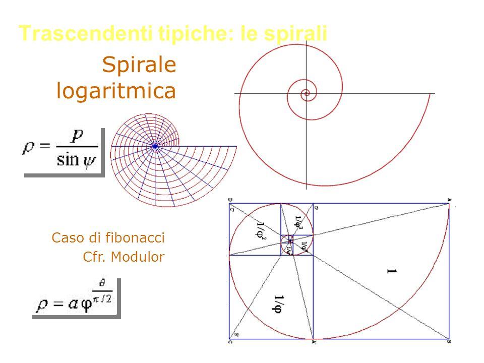 Trascendenti tipiche: le spirali