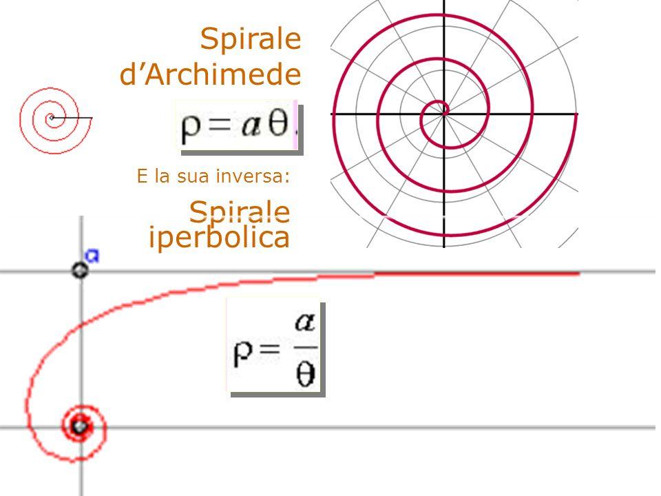 Spirale d'Archimede E la sua inversa: Spirale iperbolica