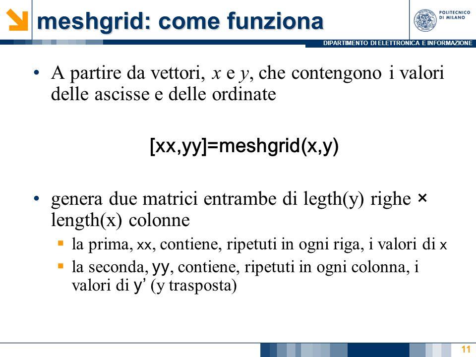 meshgrid: come funziona