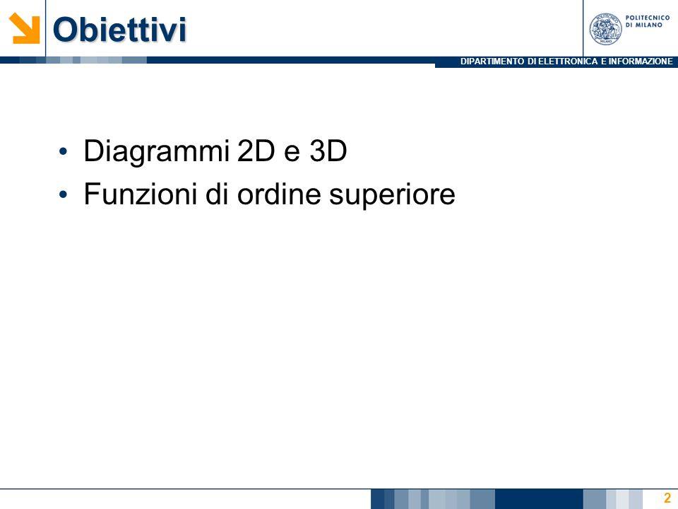 Obiettivi Diagrammi 2D e 3D Funzioni di ordine superiore