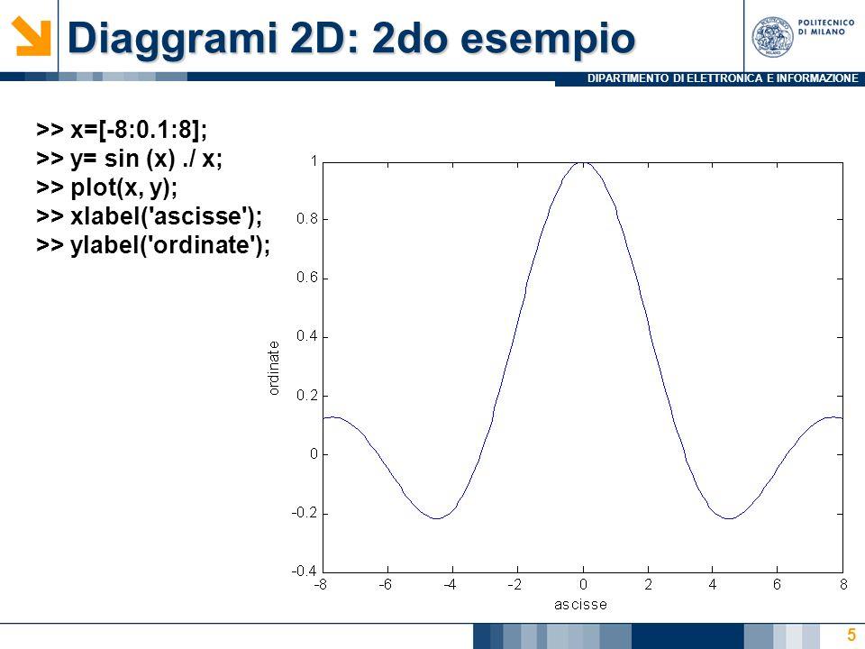 Diaggrami 2D: 2do esempio