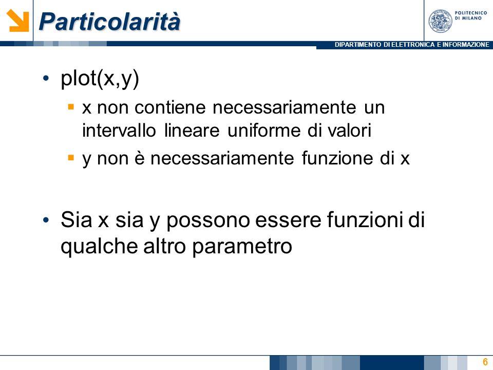 Particolarità plot(x,y)