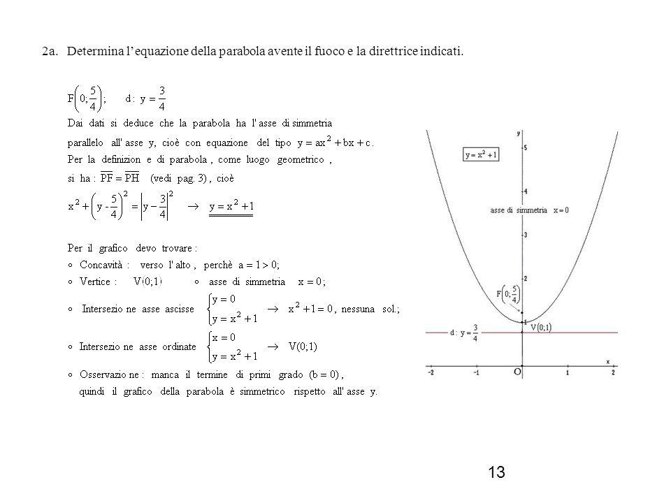 2a. Determina l'equazione della parabola avente il fuoco e la direttrice indicati.