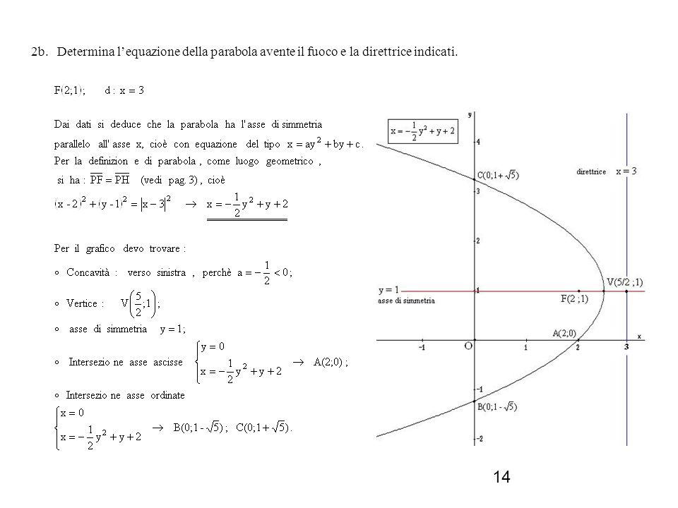2b. Determina l'equazione della parabola avente il fuoco e la direttrice indicati.