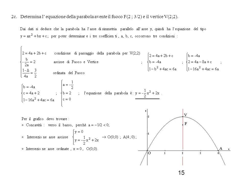 2c. Determina l' equazione della parabola avente il fuoco F(2 ; 3/2) e il vertice V(2;2).