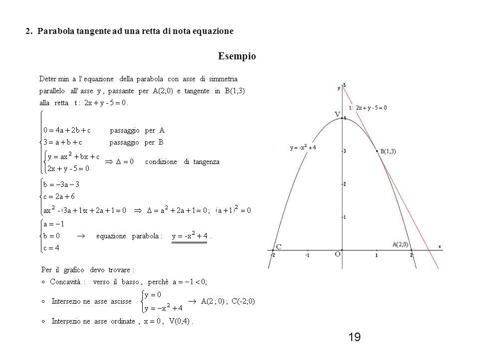 2. Parabola tangente ad una retta di nota equazione