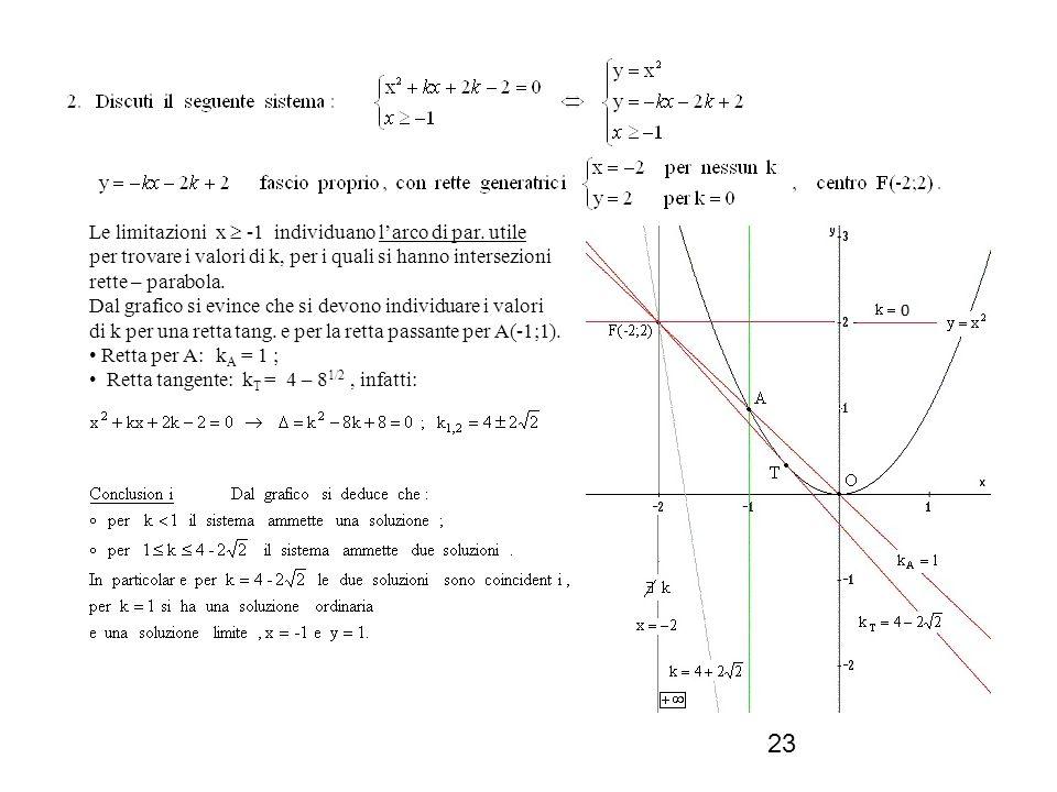 Le limitazioni x  -1 individuano l'arco di par. utile