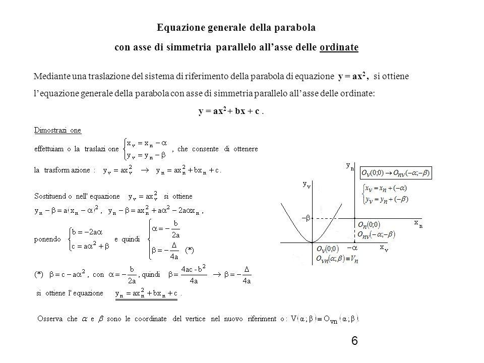 Equazione generale della parabola