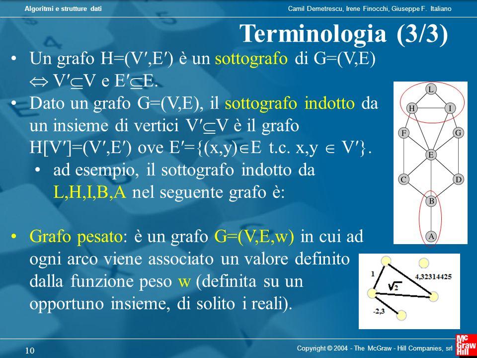 Terminologia (3/3) Un grafo H=(V′,E′) è un sottografo di G=(V,E)  V′V e E′E.