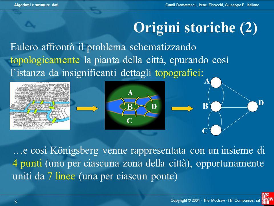 Origini storiche (2)