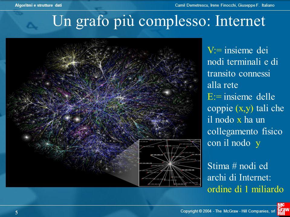 Un grafo più complesso: Internet