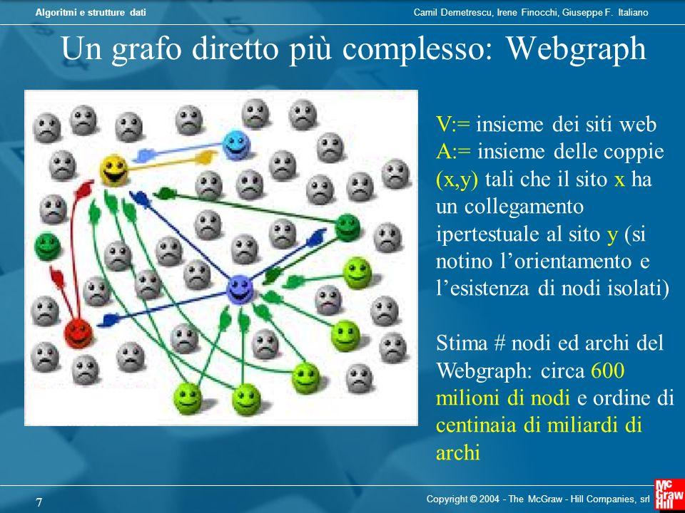 Un grafo diretto più complesso: Webgraph