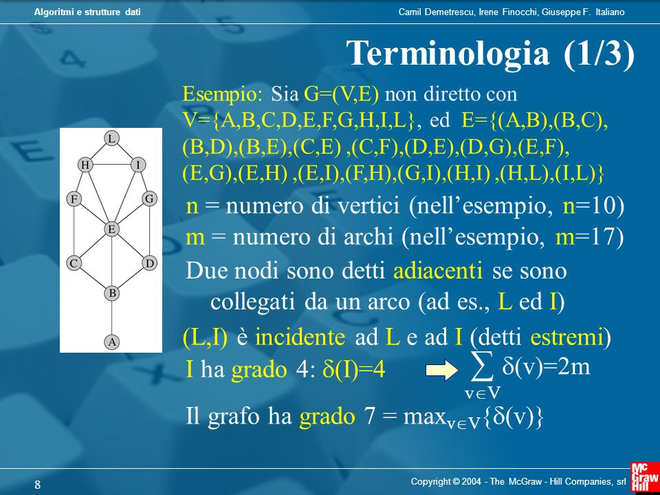 Terminologia (1/3) ∑ d(v)=2m