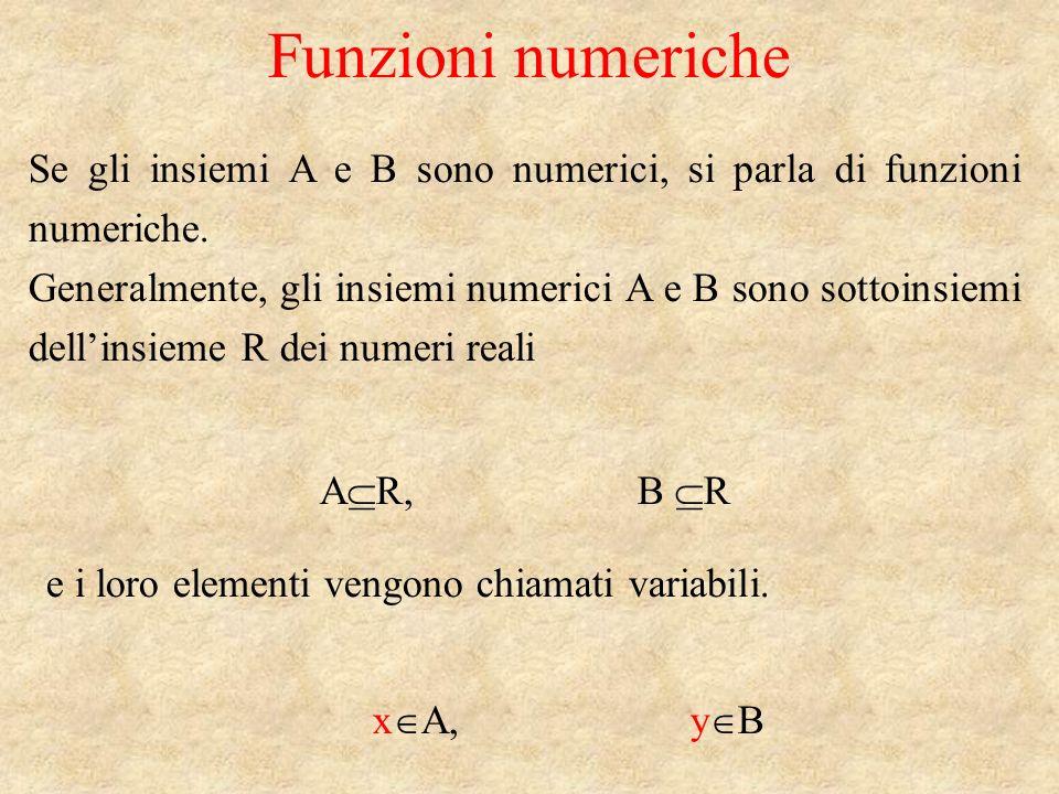 Funzioni numeriche Se gli insiemi A e B sono numerici, si parla di funzioni numeriche.