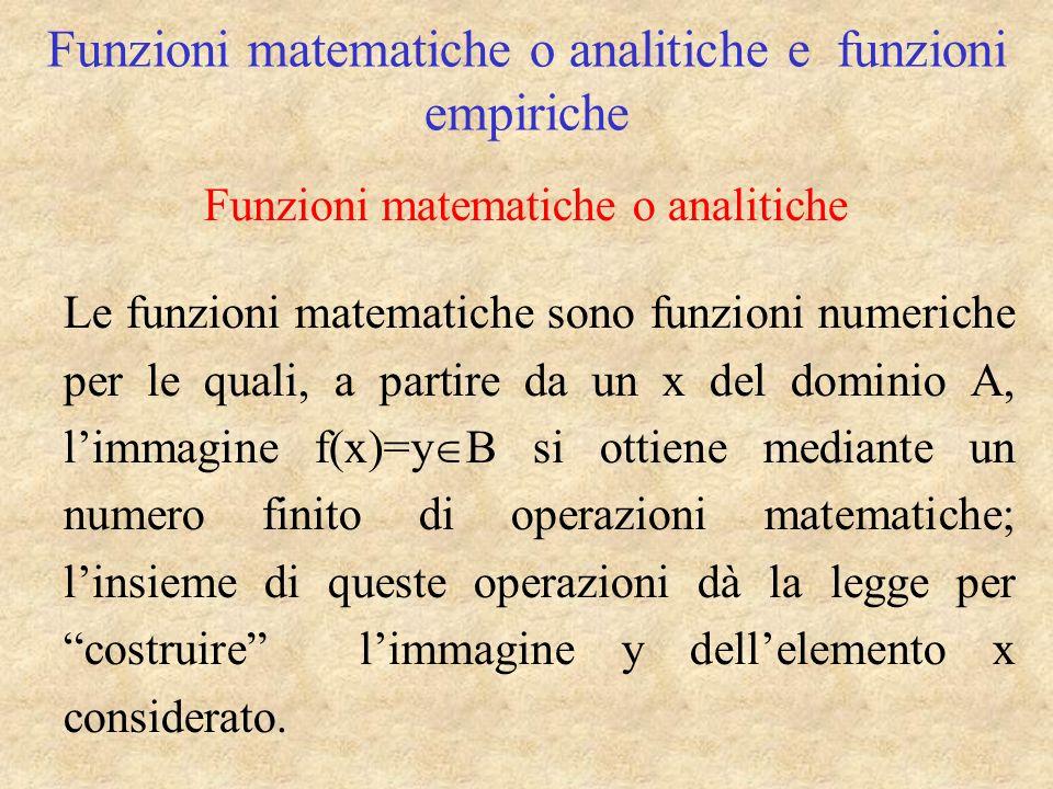 Funzioni matematiche o analitiche e funzioni empiriche