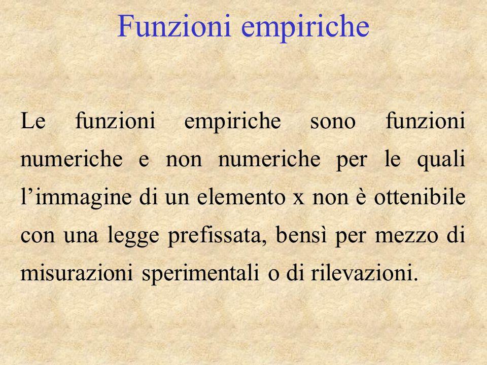 Funzioni empiriche