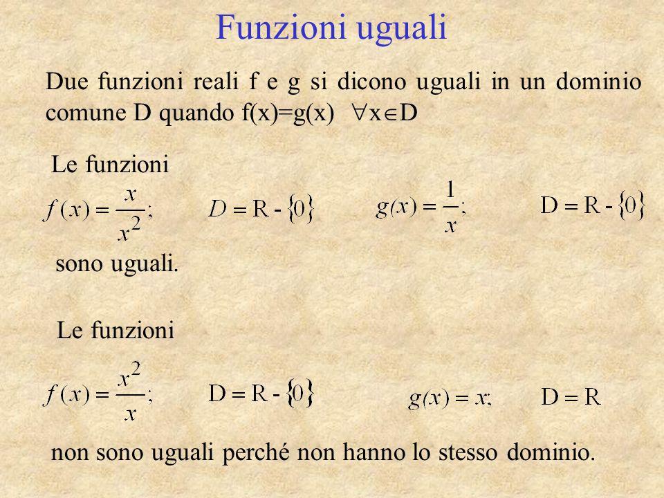 Funzioni uguali Due funzioni reali f e g si dicono uguali in un dominio comune D quando f(x)=g(x) xD.