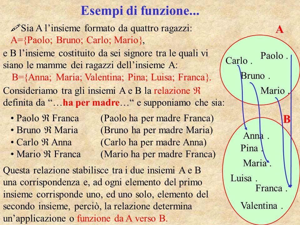 B=Anna; Maria; Valentina; Pina; Luisa; Franca.