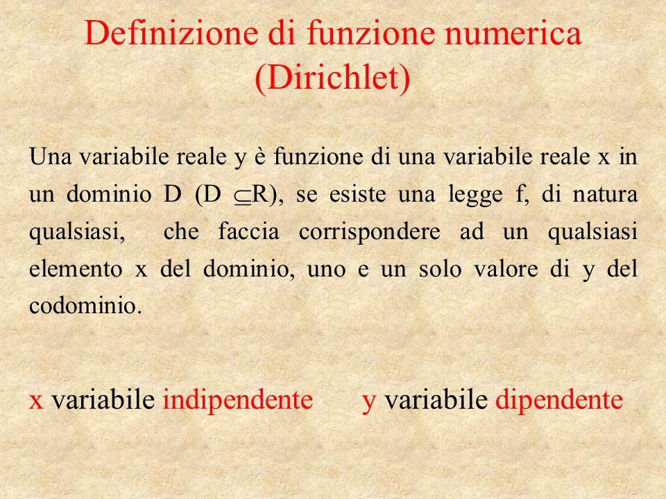 Definizione di funzione numerica (Dirichlet)