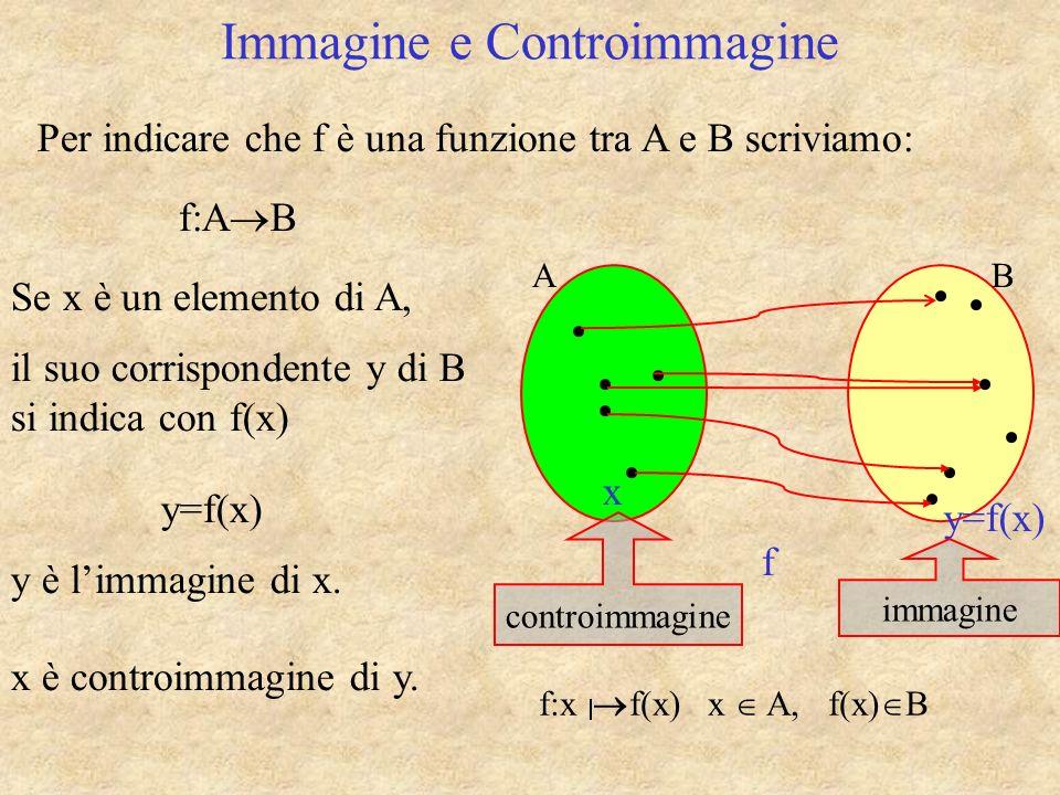 Immagine e Controimmagine