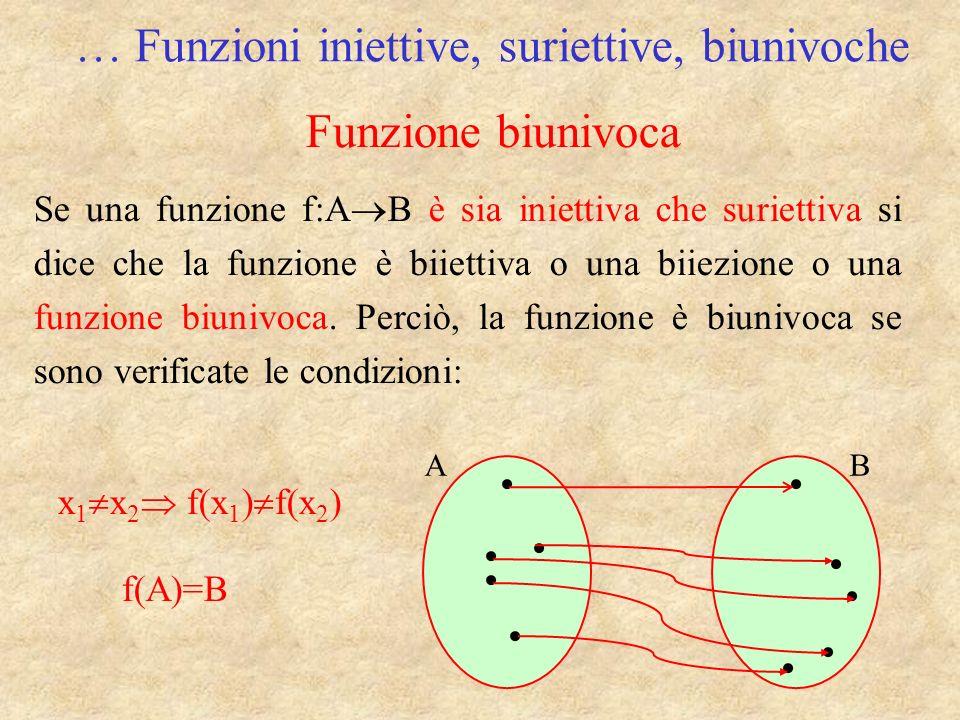 … Funzioni iniettive, suriettive, biunivoche