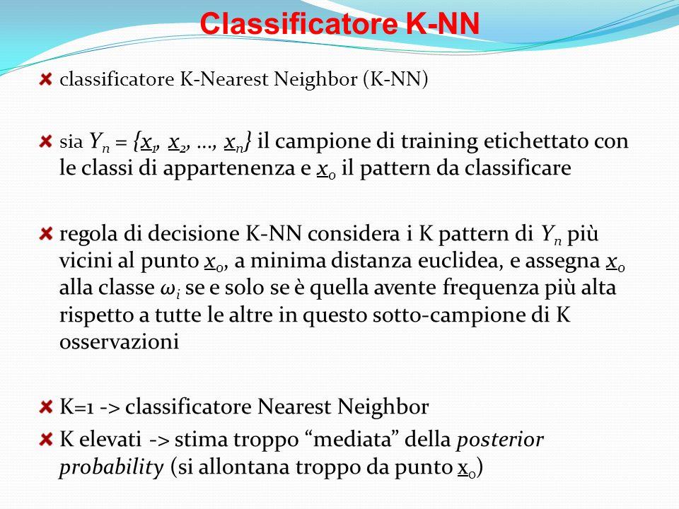 Classificatore K-NN classificatore K-Nearest Neighbor (K-NN)