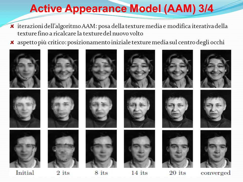 Active Appearance Model (AAM) 3/4