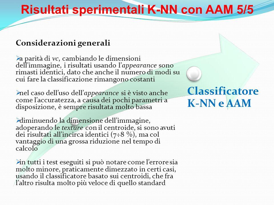 Risultati sperimentali K-NN con AAM 5/5