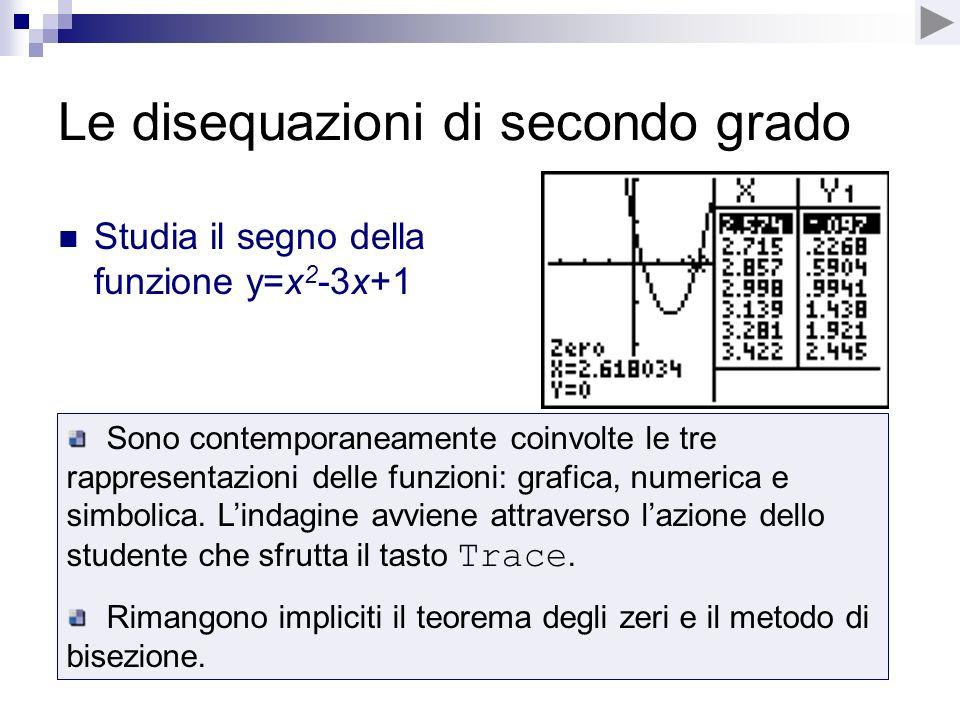 Le disequazioni di secondo grado