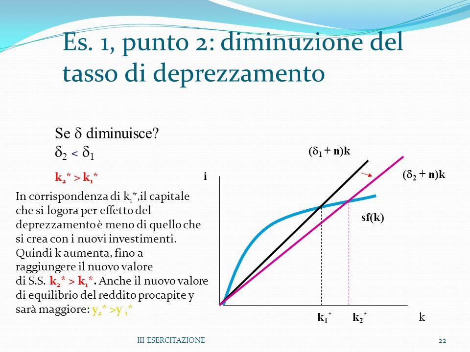 Es. 1, punto 2: diminuzione del tasso di deprezzamento