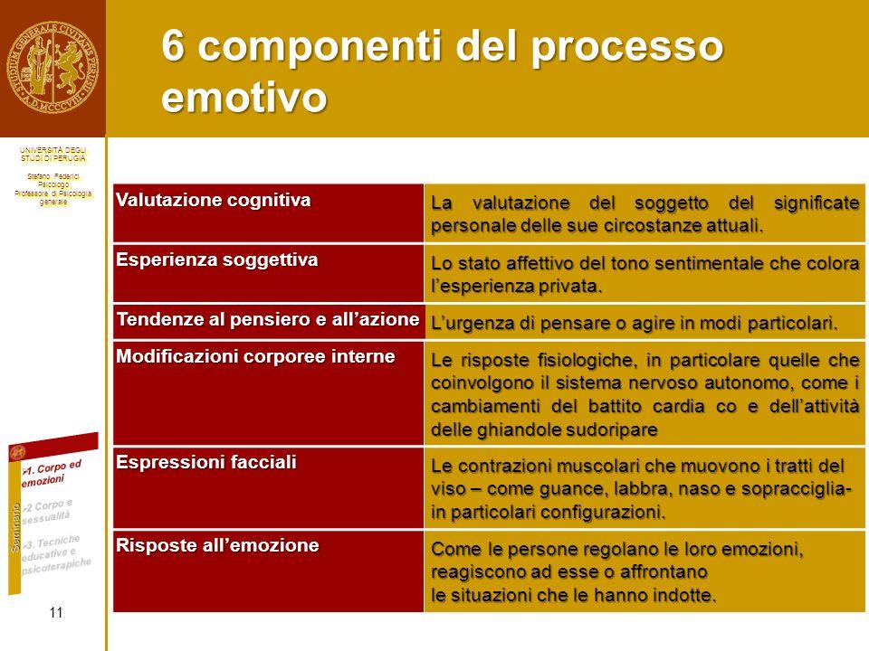 6 componenti del processo emotivo