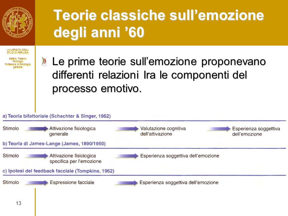 Teorie classiche sull'emozione degli anni '60