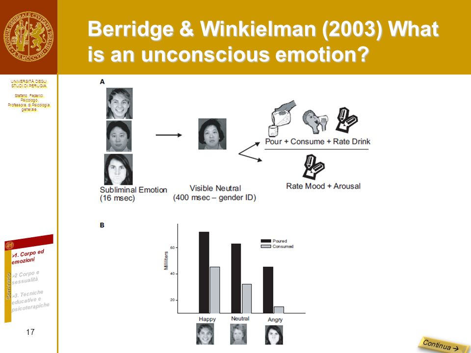 Berridge & Winkielman (2003) What is an unconscious emotion