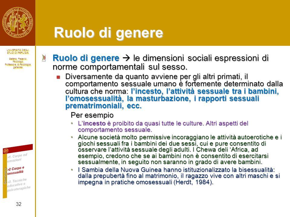 Ruolo di genere Ruolo di genere  le dimensioni sociali espressioni di norme comportamentali sul sesso.