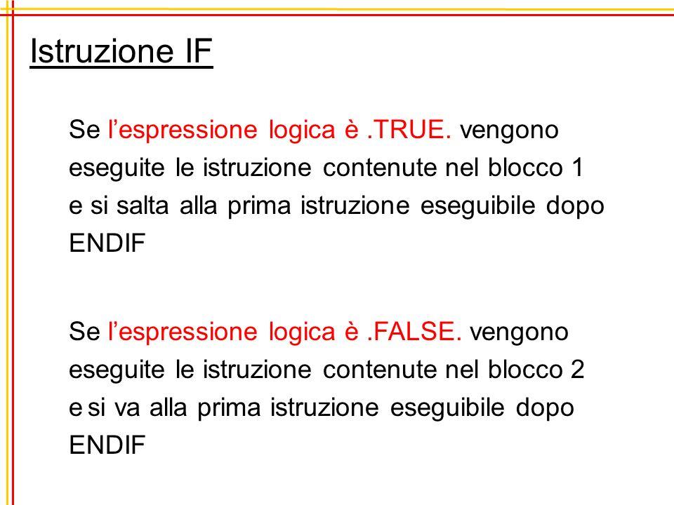 Istruzione IF Se l'espressione logica è .TRUE. vengono eseguite le istruzione contenute nel blocco 1.