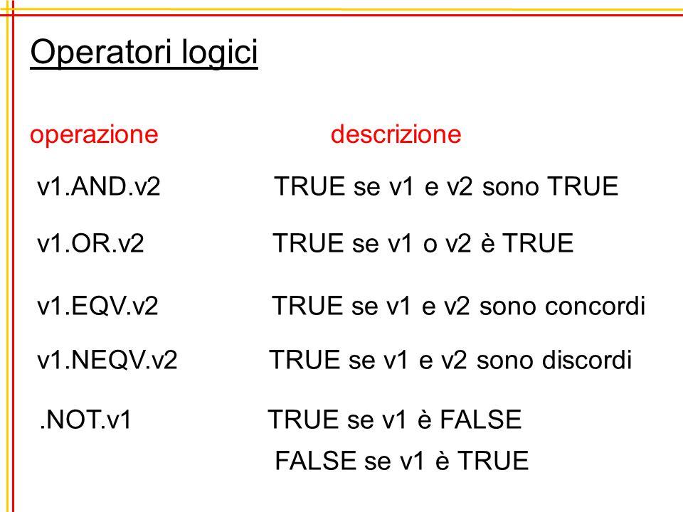 Operatori logici operazione descrizione