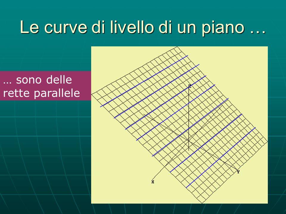 Le curve di livello di un piano …