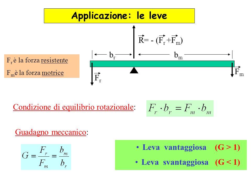Applicazione: le leve R= - (Fr +Fm) br bm Fm Fr