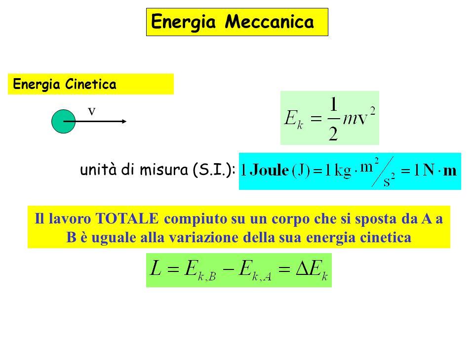 Energia Meccanica v unità di misura (S.I.):