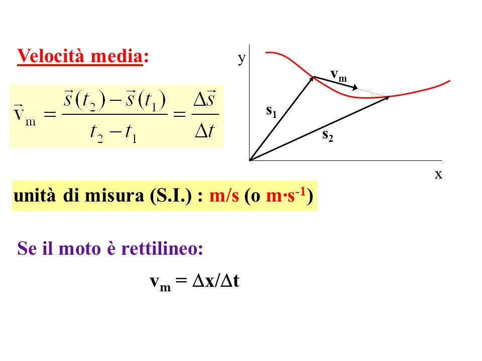 unità di misura (S.I.) : m/s (o m·s-1)