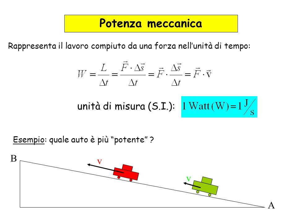 Potenza meccanica unità di misura (S.I.): B v v A