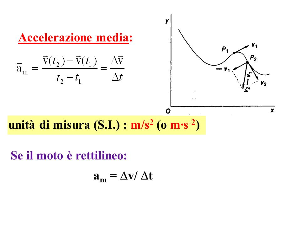 Accelerazione media: unità di misura (S.I.) : m/s2 (o m·s-2) Se il moto è rettilineo: am = v/ t