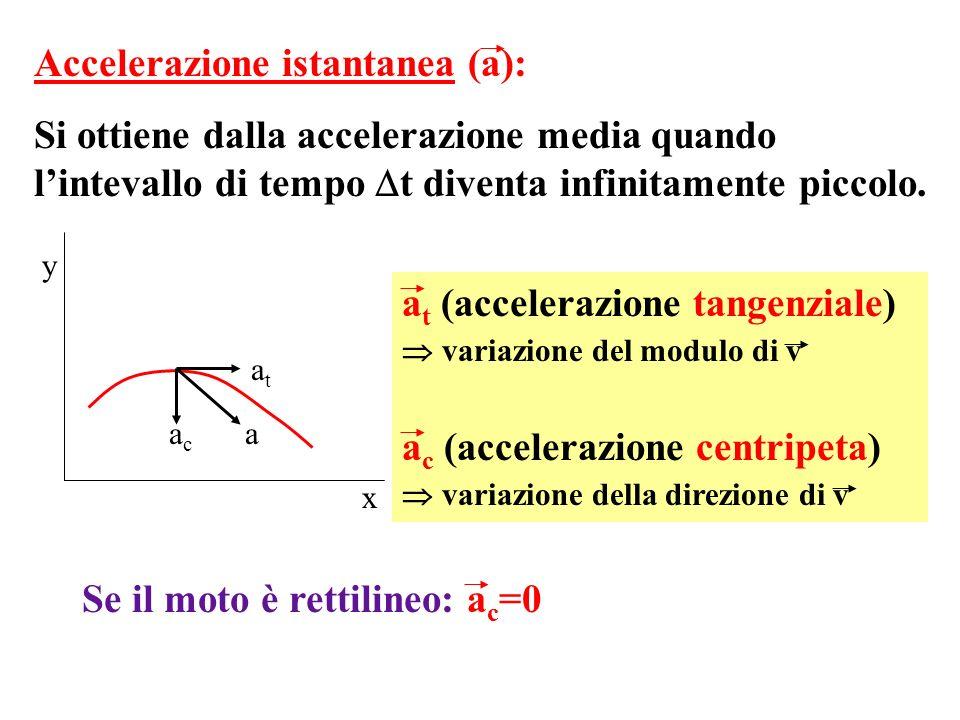 Accelerazione istantanea (a):