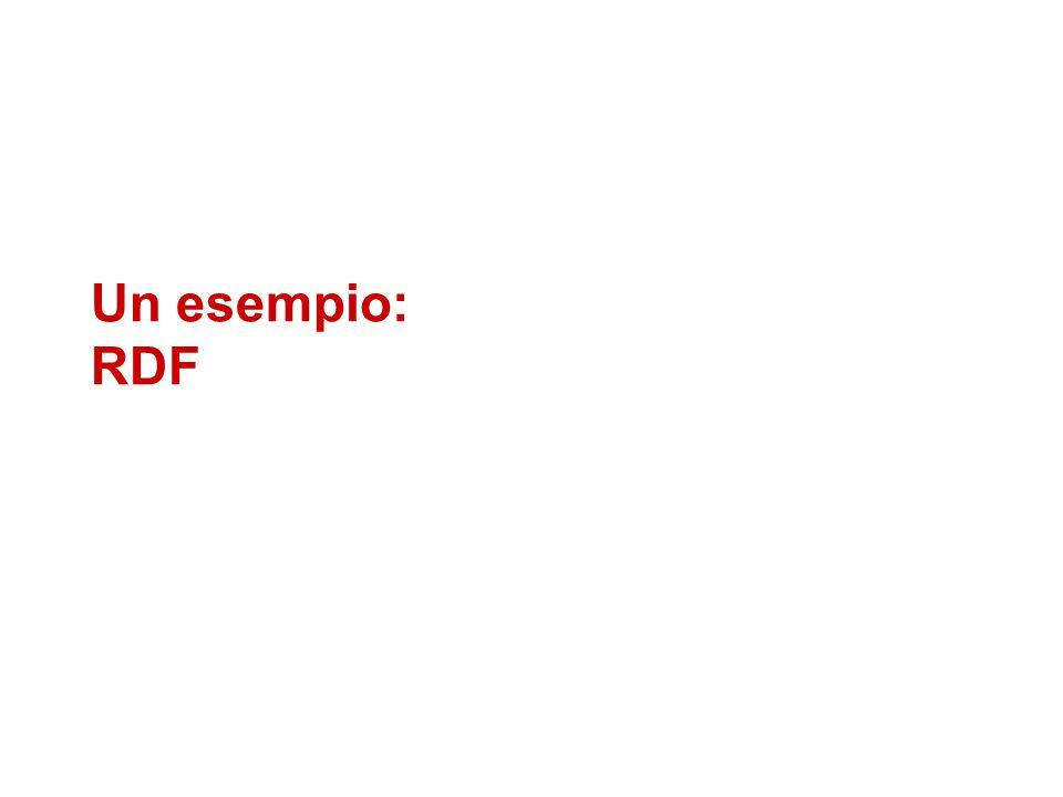 Un esempio: RDF
