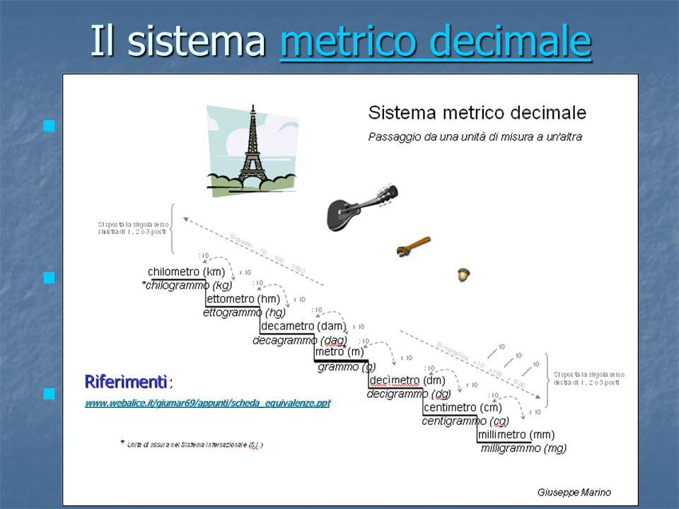 Il sistema metrico decimale