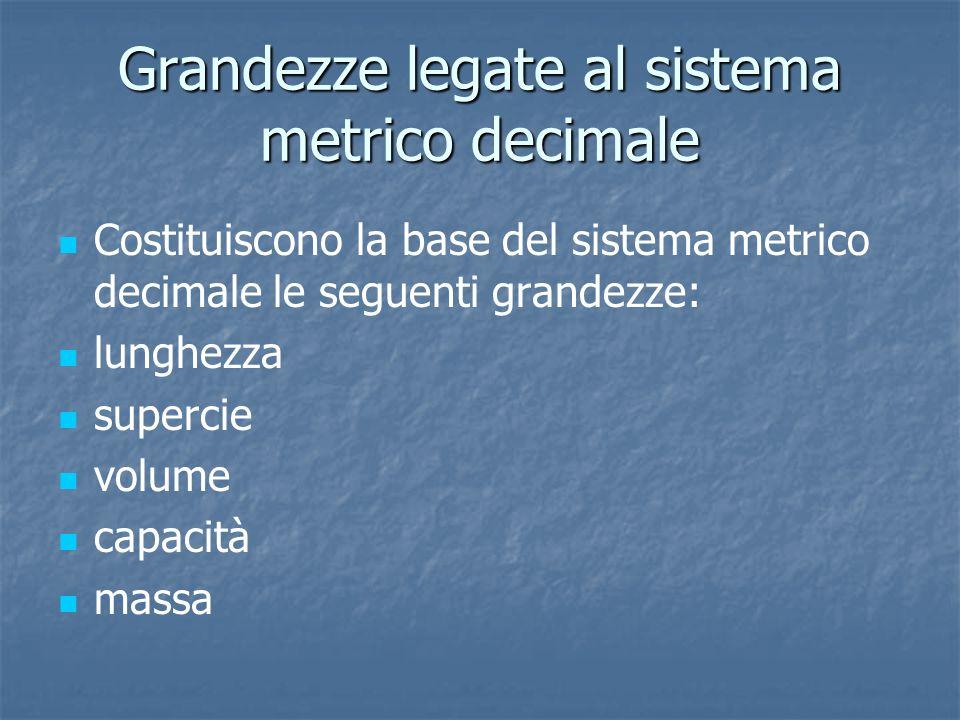 Grandezze legate al sistema metrico decimale